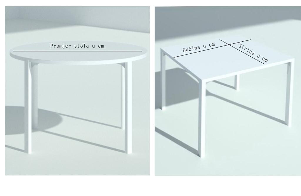 Kako izračunati dimenziju stolnjaka